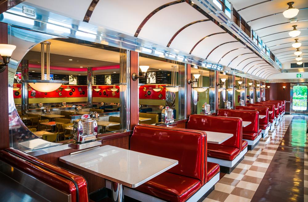 Restaurant Reviews Food Guide For Universal Studios Japan